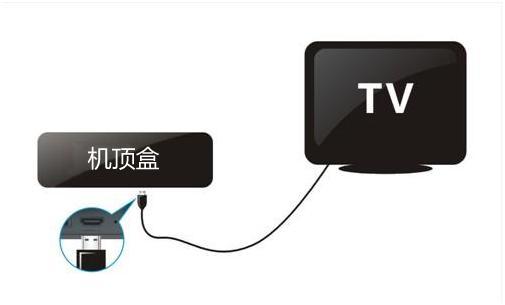 连接电视1.JPG
